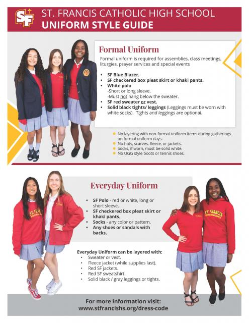 Formal Uniform Guidelines